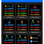 There are more exercise patterns
