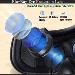 Blu-Ray Eye Protection Lens