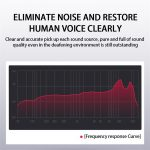 ELIMINATE NOISE AND RESTORE